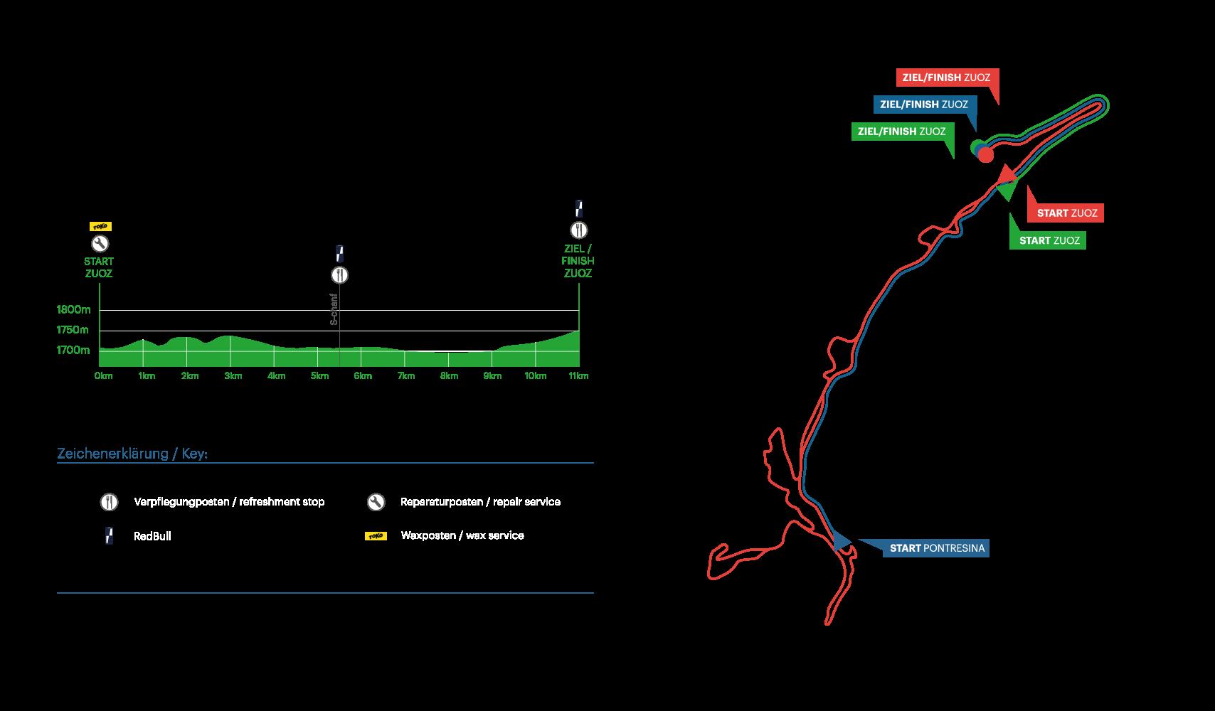 Streckenplan La Cuorta