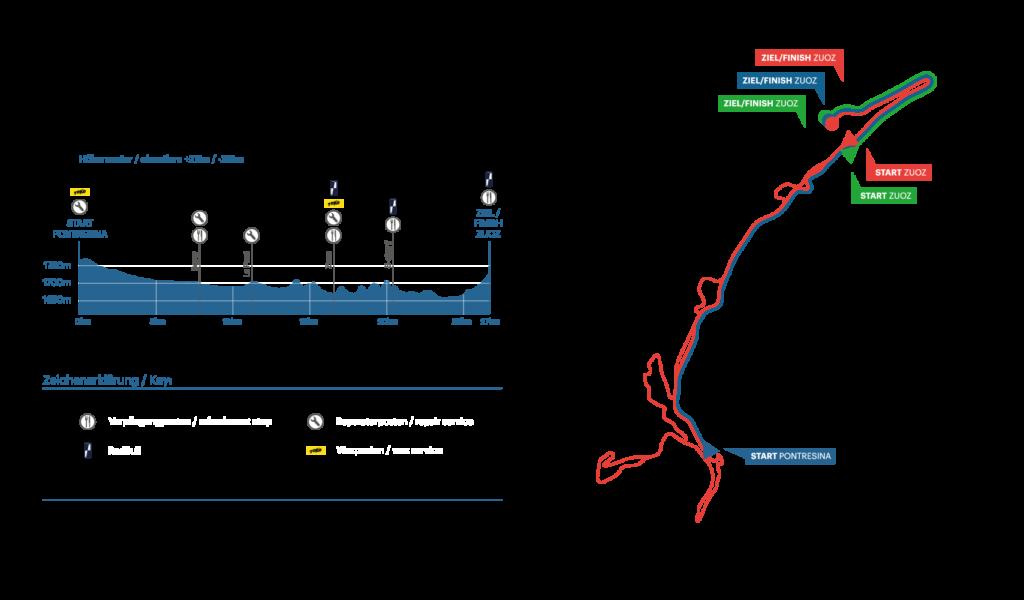 Streckenplan La Pachifica