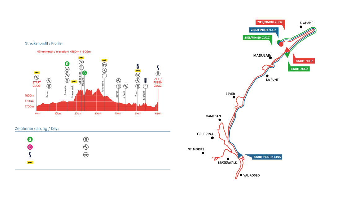 Streckenplan La Diagonela